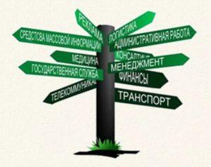 Анализ финансовой сферы