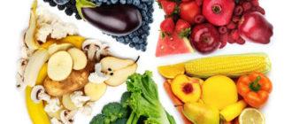 Совместимость продуктов в сыроедческих блюдах